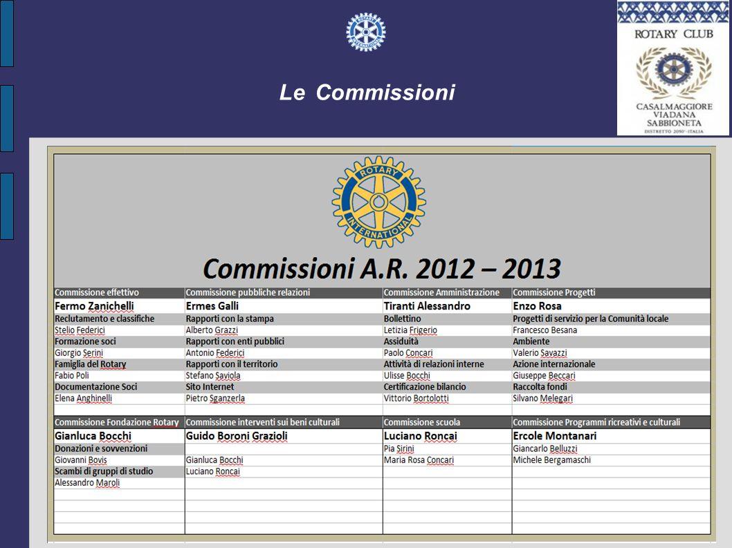 Le Commissioni