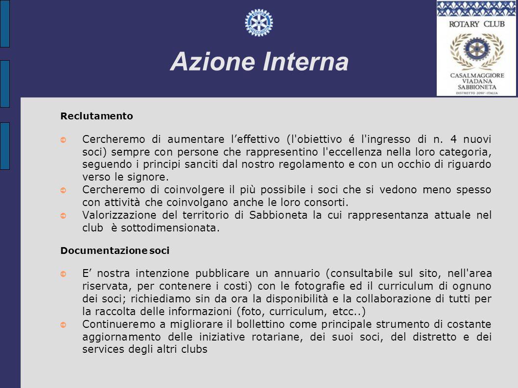 Azione Interna Reclutamento.