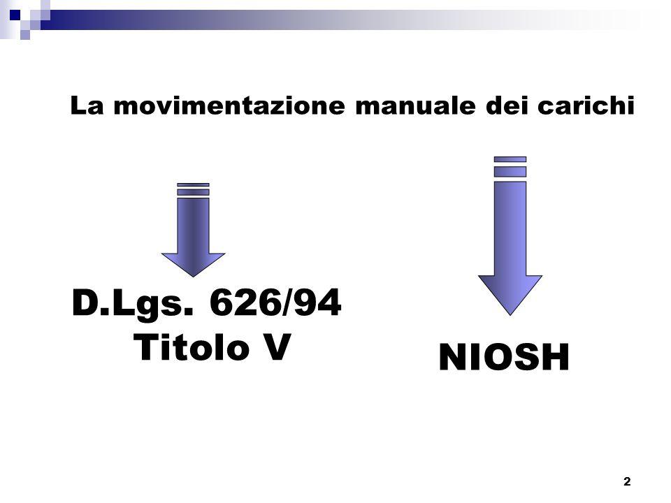 La movimentazione manuale dei carichi