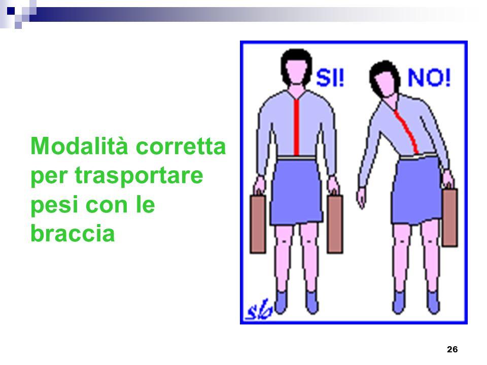 Modalità corretta per trasportare pesi con le braccia