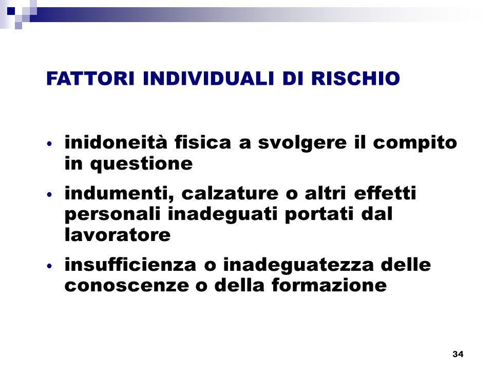 FATTORI INDIVIDUALI DI RISCHIO