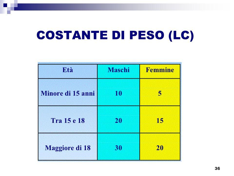 COSTANTE DI PESO (LC)