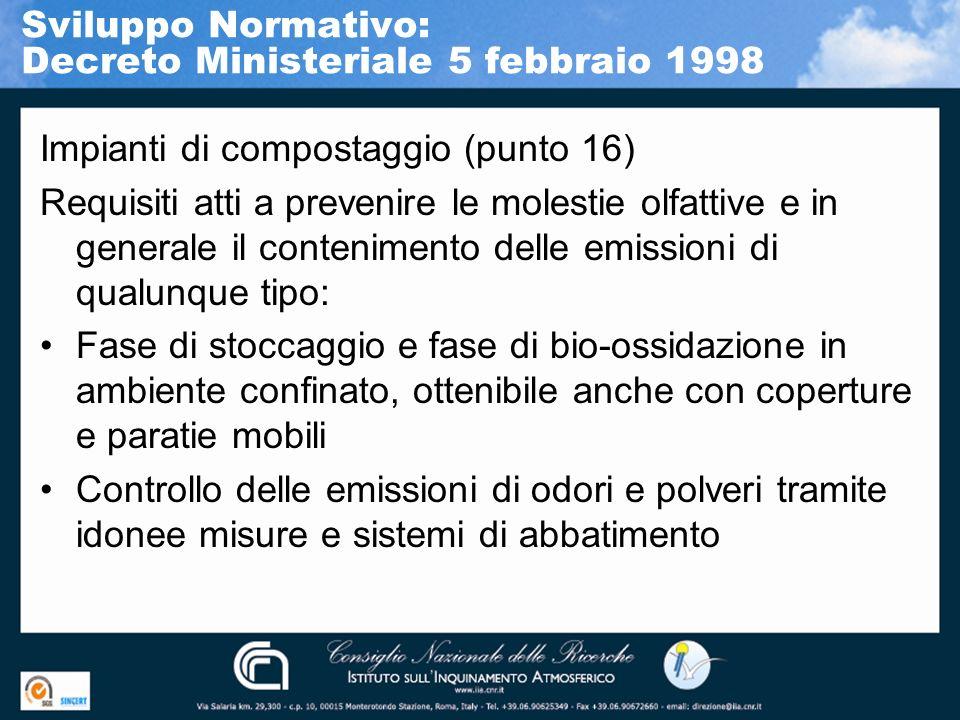 Sviluppo Normativo: Decreto Ministeriale 5 febbraio 1998