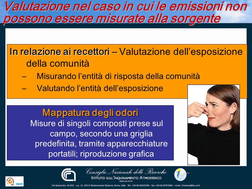 Valutazione nel caso in cui le emissioni non possono essere misurate alla sorgente