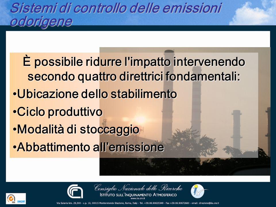 Sistemi di controllo delle emissioni odorigene