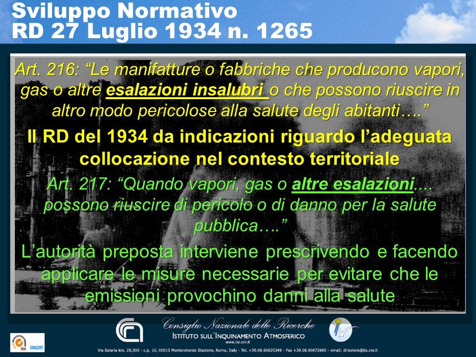 Sviluppo Normativo RD 27 Luglio 1934 n. 1265