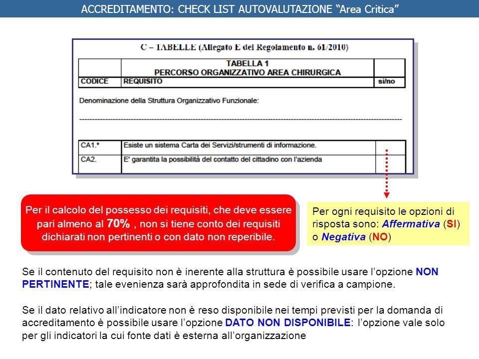 ACCREDITAMENTO: CHECK LIST AUTOVALUTAZIONE Area Critica