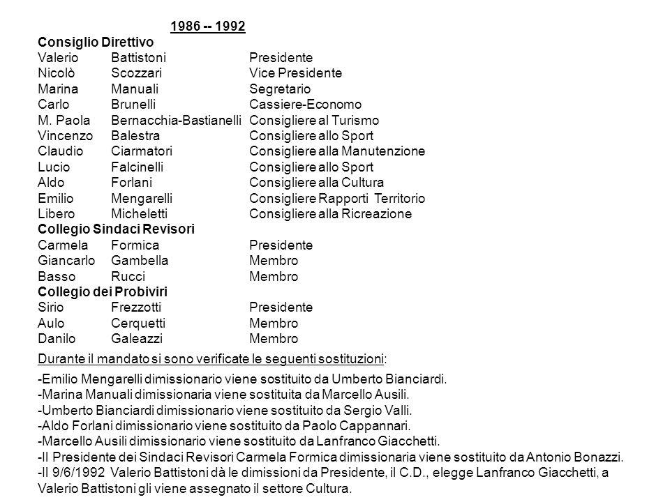 1986 -- 1992 Consiglio Direttivo. Valerio Battistoni Presidente. Nicolò Scozzari Vice Presidente.