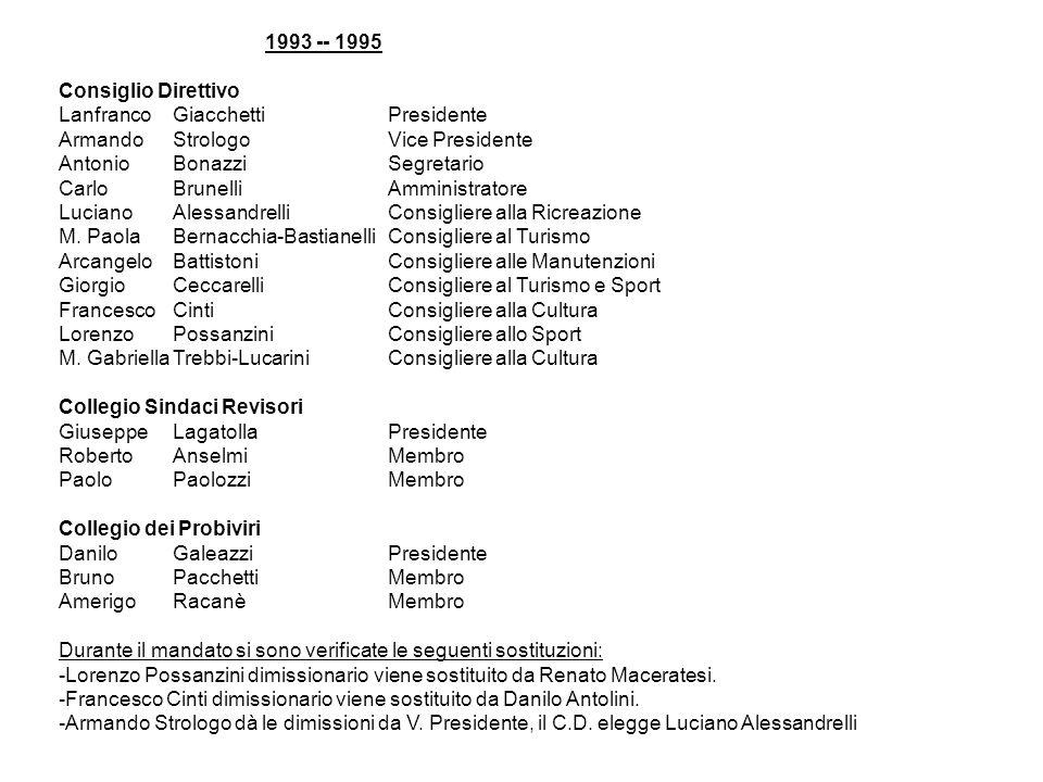 1993 -- 1995 Consiglio Direttivo. Lanfranco Giacchetti Presidente. Armando Strologo Vice Presidente.