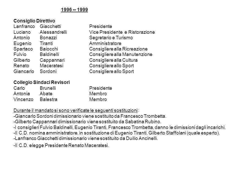 1996 -- 1999 Consiglio Direttivo. Lanfranco Giacchetti Presidente.