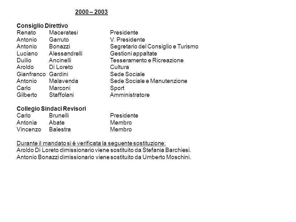 2000 – 2003 Consiglio Direttivo. Renato Maceratesi Presidente. Antonio Garruto V. Presidente.