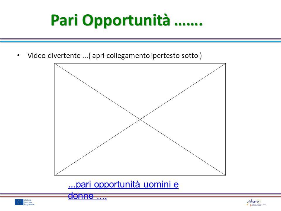 Pari Opportunità ……. ...pari opportunità uomini e donne ....
