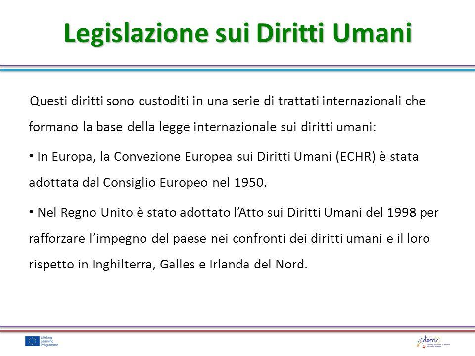 Legislazione sui Diritti Umani