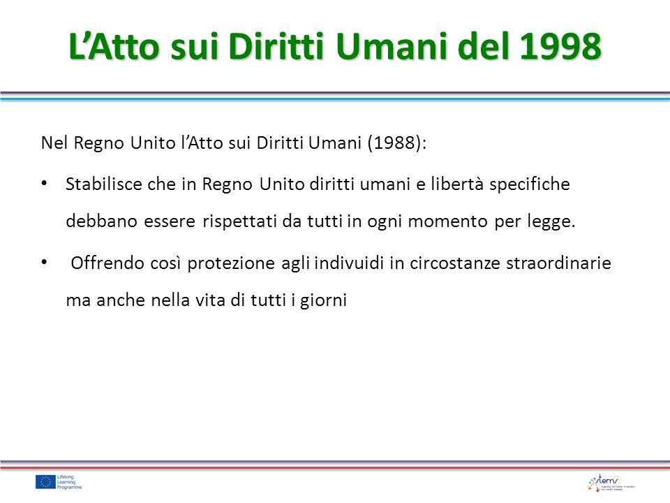 L'Atto sui Diritti Umani del 1998