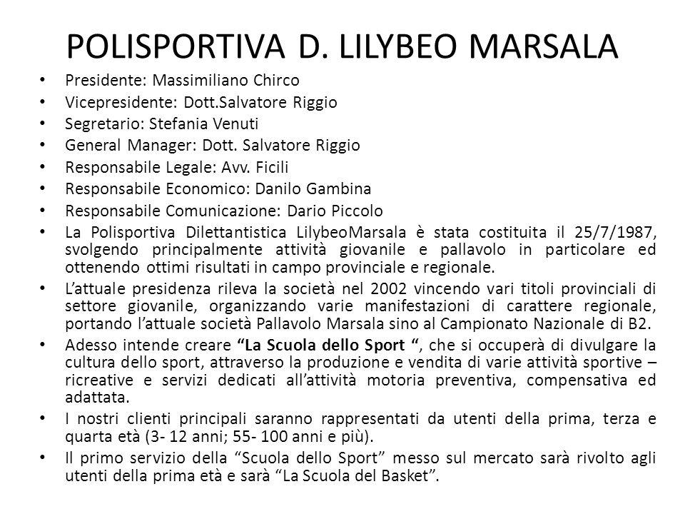 POLISPORTIVA D. LILYBEO MARSALA