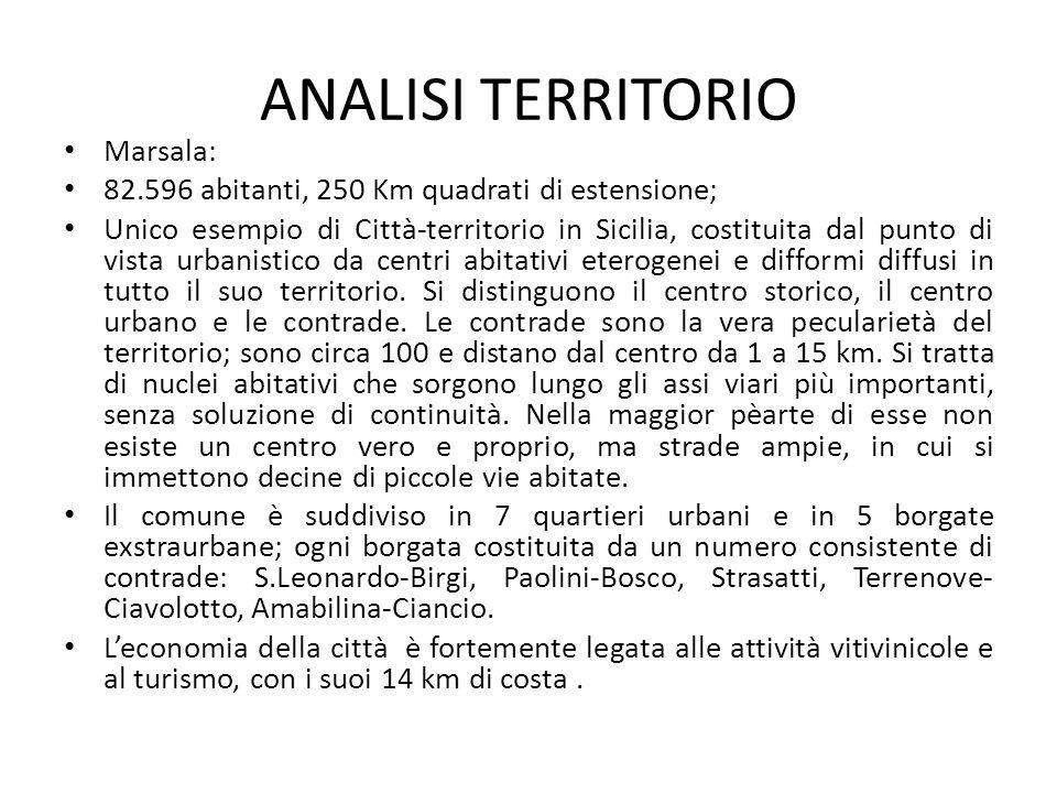 ANALISI TERRITORIO Marsala: