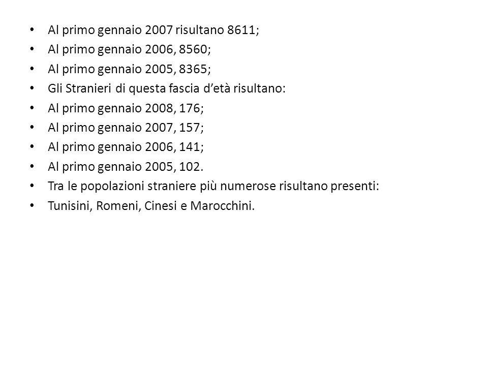 Al primo gennaio 2007 risultano 8611;