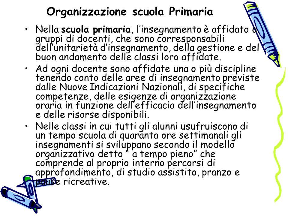 Organizzazione scuola Primaria