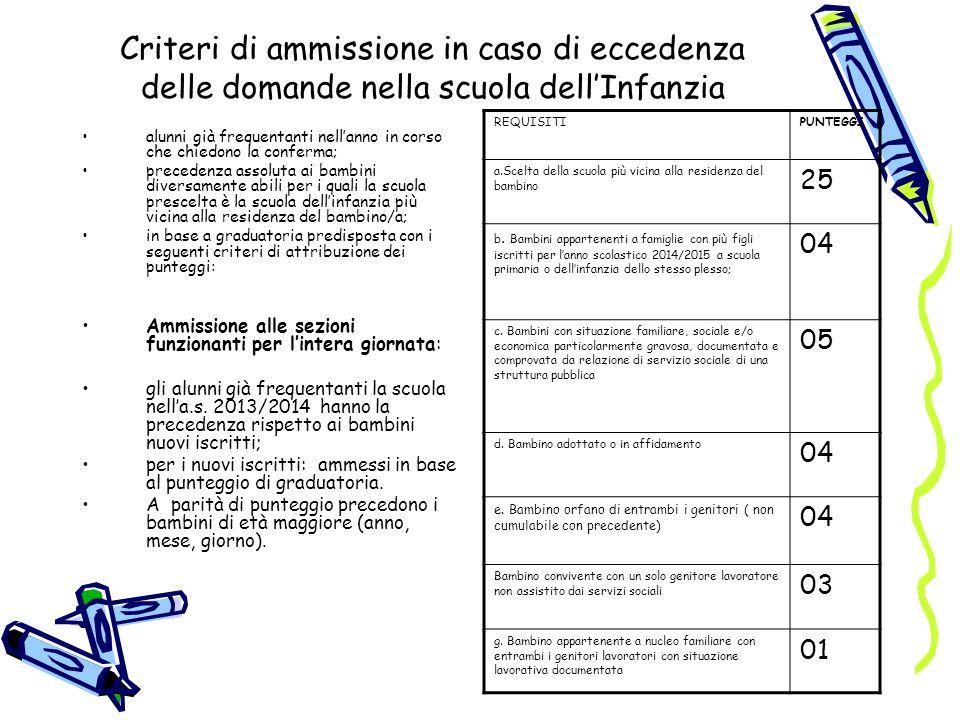 Criteri di ammissione in caso di eccedenza delle domande nella scuola dell'Infanzia