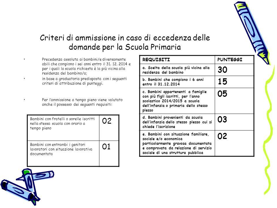 Criteri di ammissione in caso di eccedenza delle domande per la Scuola Primaria