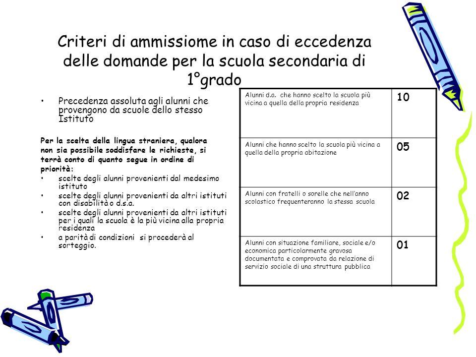 Criteri di ammissiome in caso di eccedenza delle domande per la scuola secondaria di 1°grado