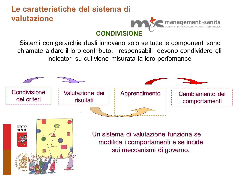 13 Le caratteristiche del sistema di valutazione CONDIVISIONE