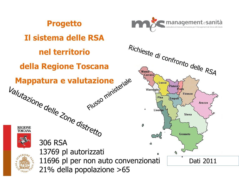 Mappatura e valutazione