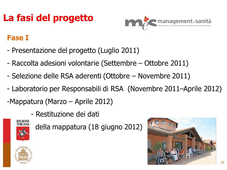 La fasi del progetto Fase I - Presentazione del progetto (Luglio 2011)