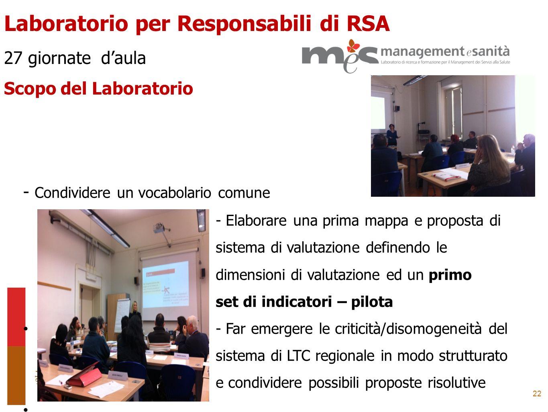 Laboratorio per Responsabili di RSA
