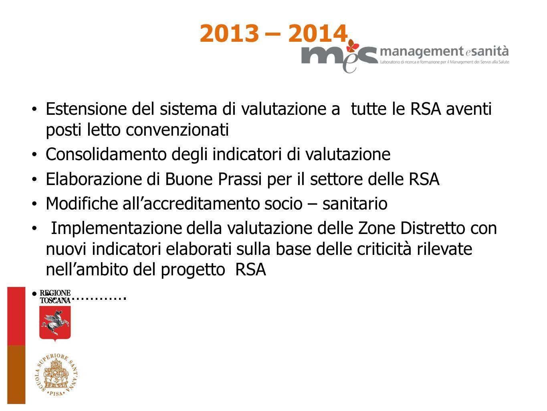 2013 – 2014 Estensione del sistema di valutazione a tutte le RSA aventi posti letto convenzionati.