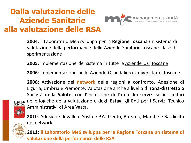 Dalla valutazione delle Aziende Sanitarie alla valutazione delle RSA