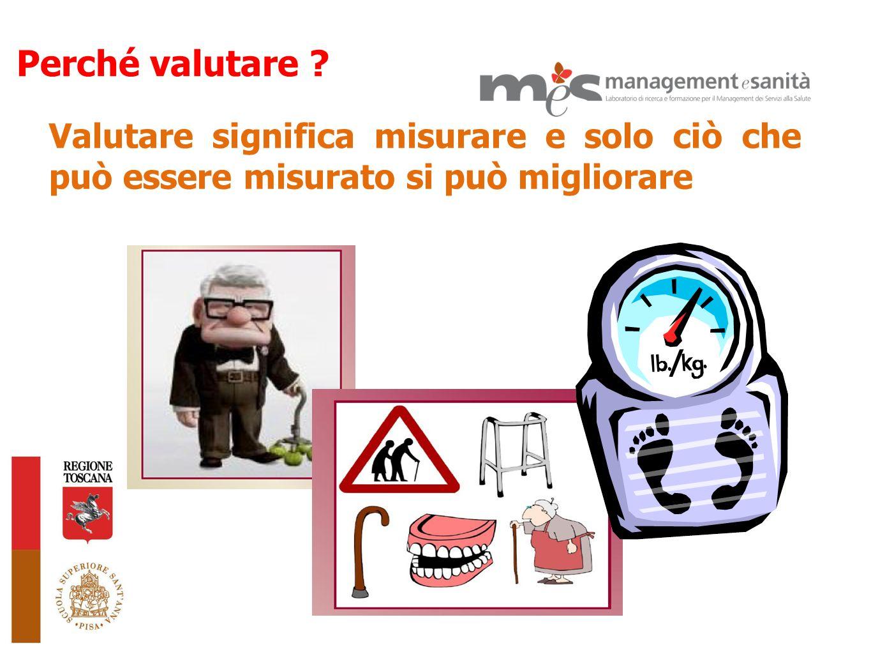 Perché valutare Valutare significa misurare e solo ciò che può essere misurato si può migliorare