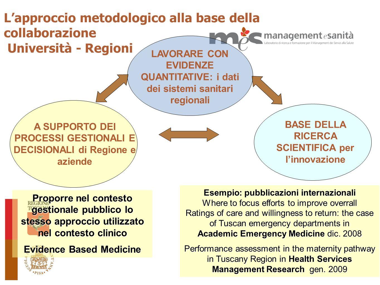L'approccio metodologico alla base della collaborazione Università - Regioni