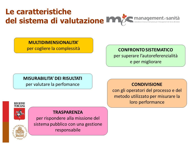 Le caratteristiche del sistema di valutazione