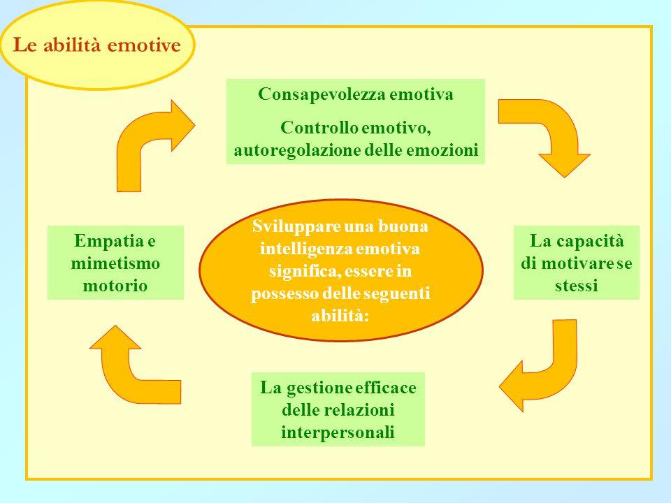Le abilità emotive Consapevolezza emotiva