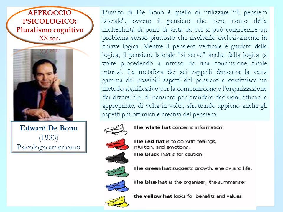 Edward De Bono (1933) Psicologo americano APPROCCIO