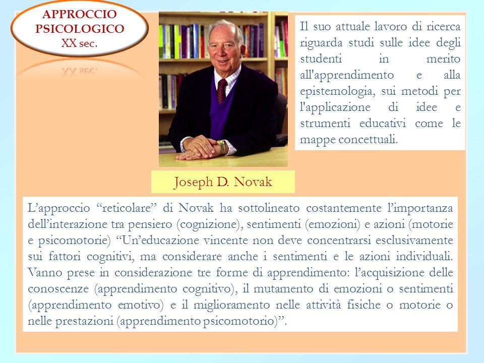 APPROCCIO PSICOLOGICO. XX sec.