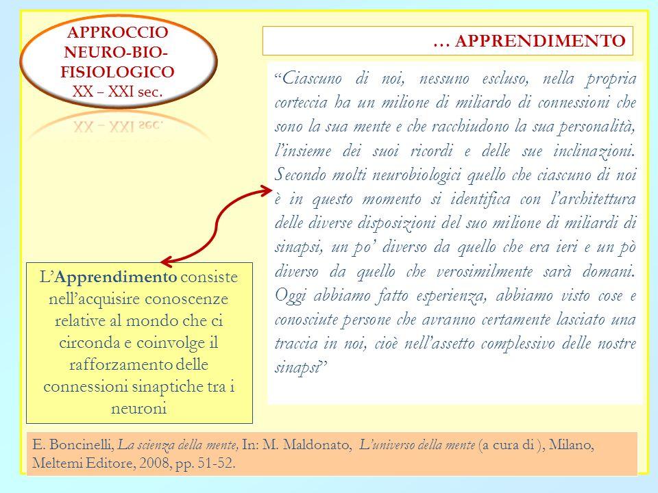APPROCCIO NEURO-BIO- FISIOLOGICO. XX – XXI sec. … APPRENDIMENTO.