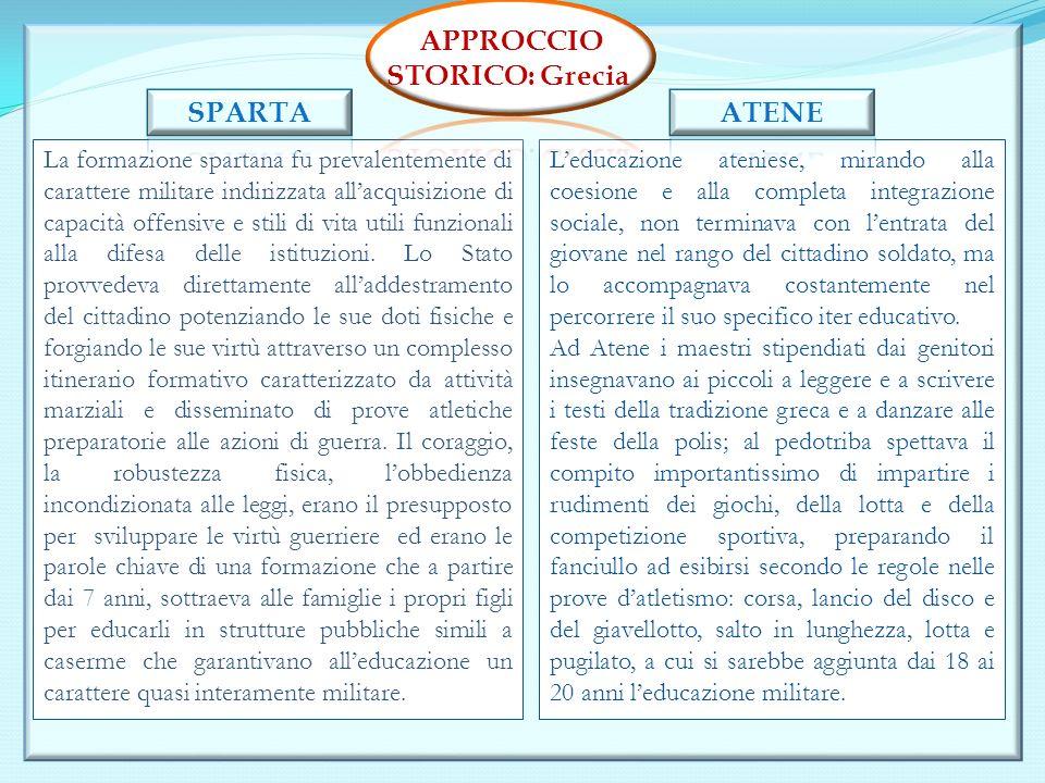 APPROCCIO STORICO: Grecia SPARTA ATENE