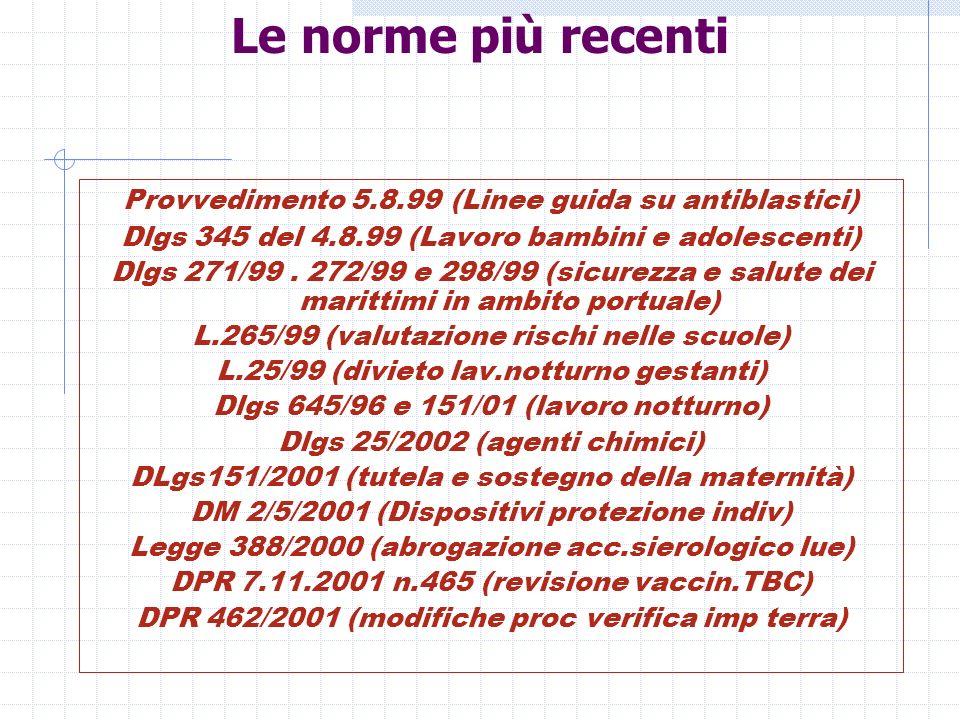 Le norme più recenti Provvedimento 5.8.99 (Linee guida su antiblastici) Dlgs 345 del 4.8.99 (Lavoro bambini e adolescenti)