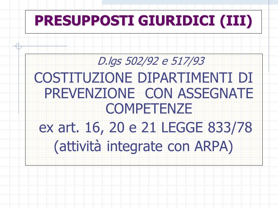 PRESUPPOSTI GIURIDICI (III)