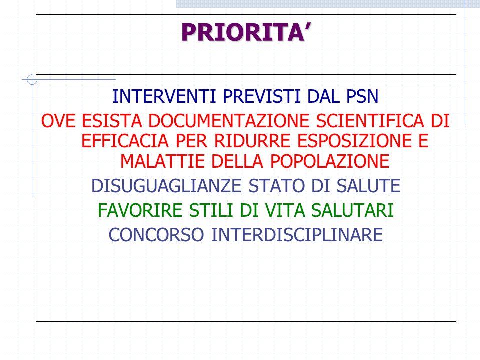 PRIORITA' INTERVENTI PREVISTI DAL PSN