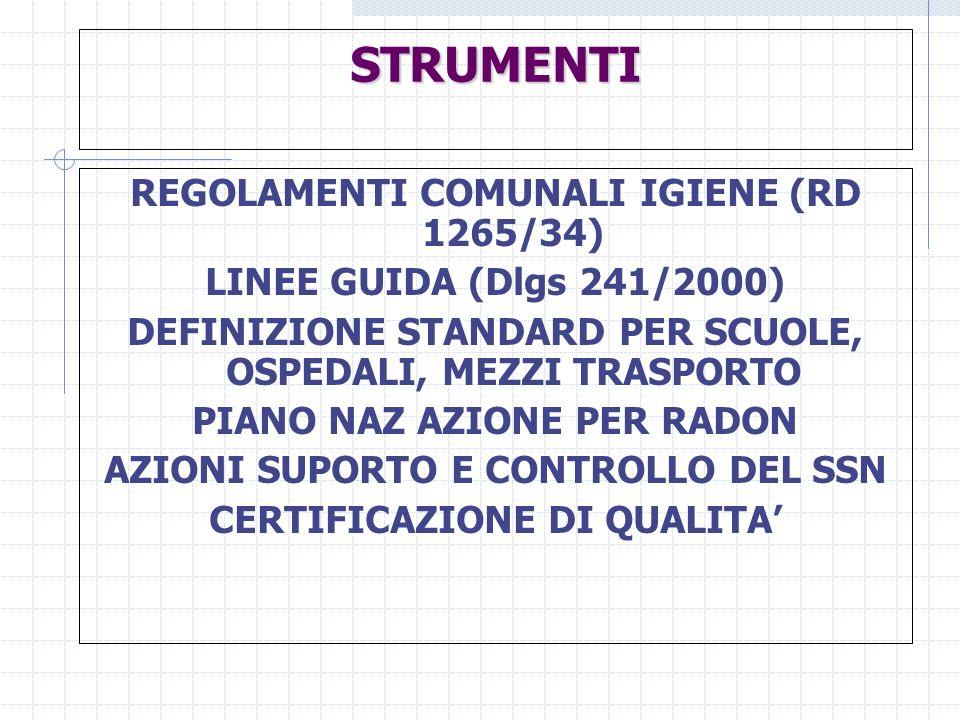 STRUMENTI REGOLAMENTI COMUNALI IGIENE (RD 1265/34)