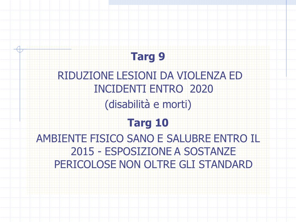 RIDUZIONE LESIONI DA VIOLENZA ED INCIDENTI ENTRO 2020