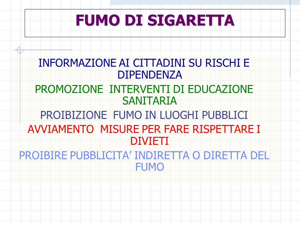 FUMO DI SIGARETTA INFORMAZIONE AI CITTADINI SU RISCHI E DIPENDENZA