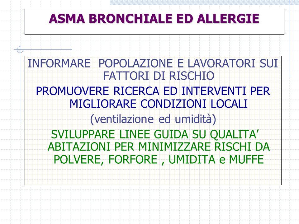 ASMA BRONCHIALE ED ALLERGIE