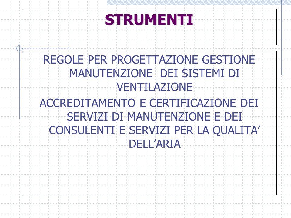 STRUMENTI REGOLE PER PROGETTAZIONE GESTIONE MANUTENZIONE DEI SISTEMI DI VENTILAZIONE.