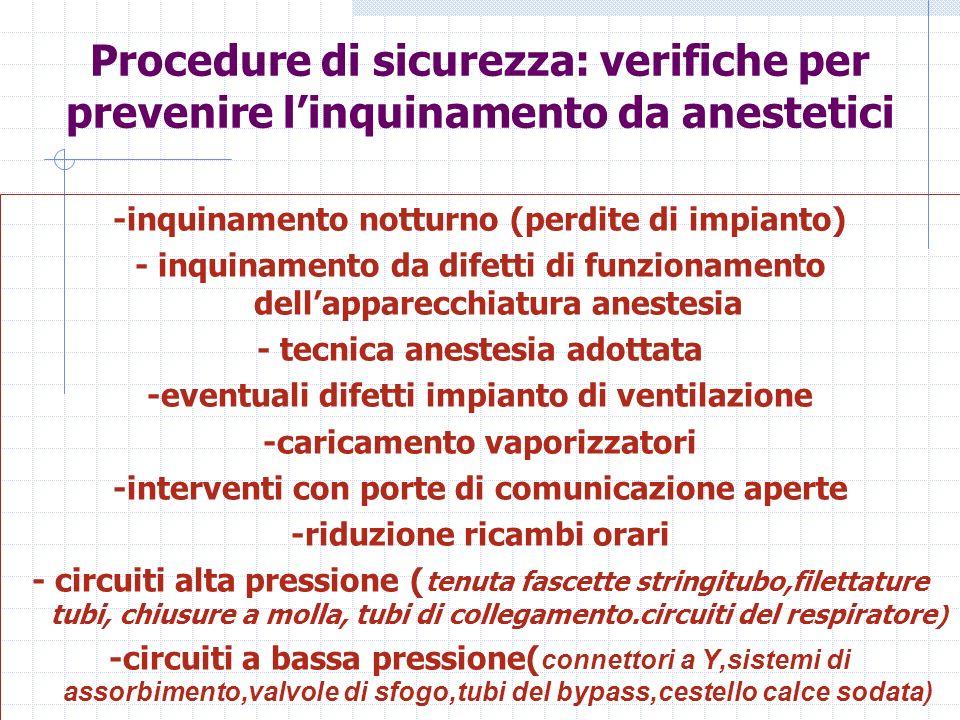 Procedure di sicurezza: verifiche per prevenire l'inquinamento da anestetici