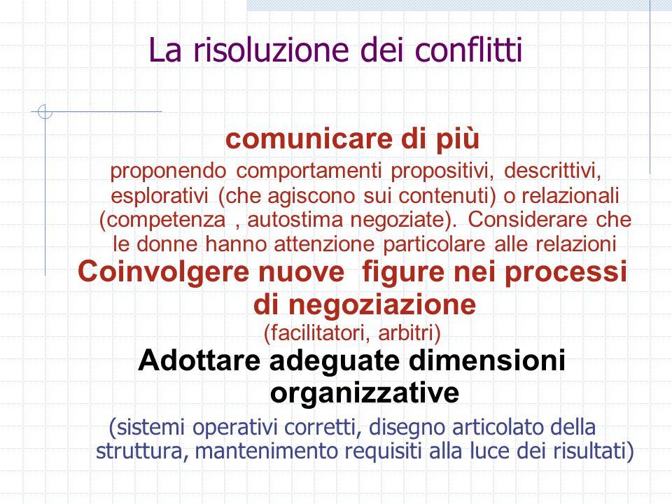La risoluzione dei conflitti
