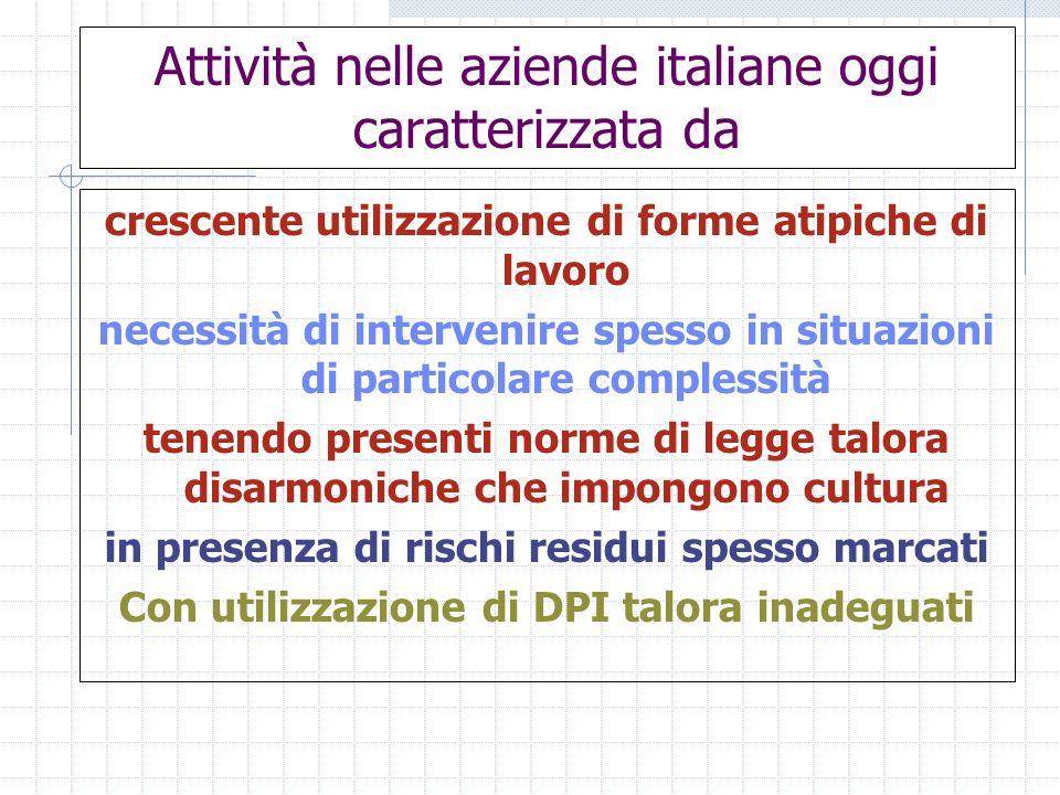 Attività nelle aziende italiane oggi caratterizzata da
